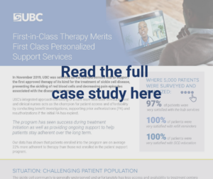 Cover for case study about a first-in-class therapy